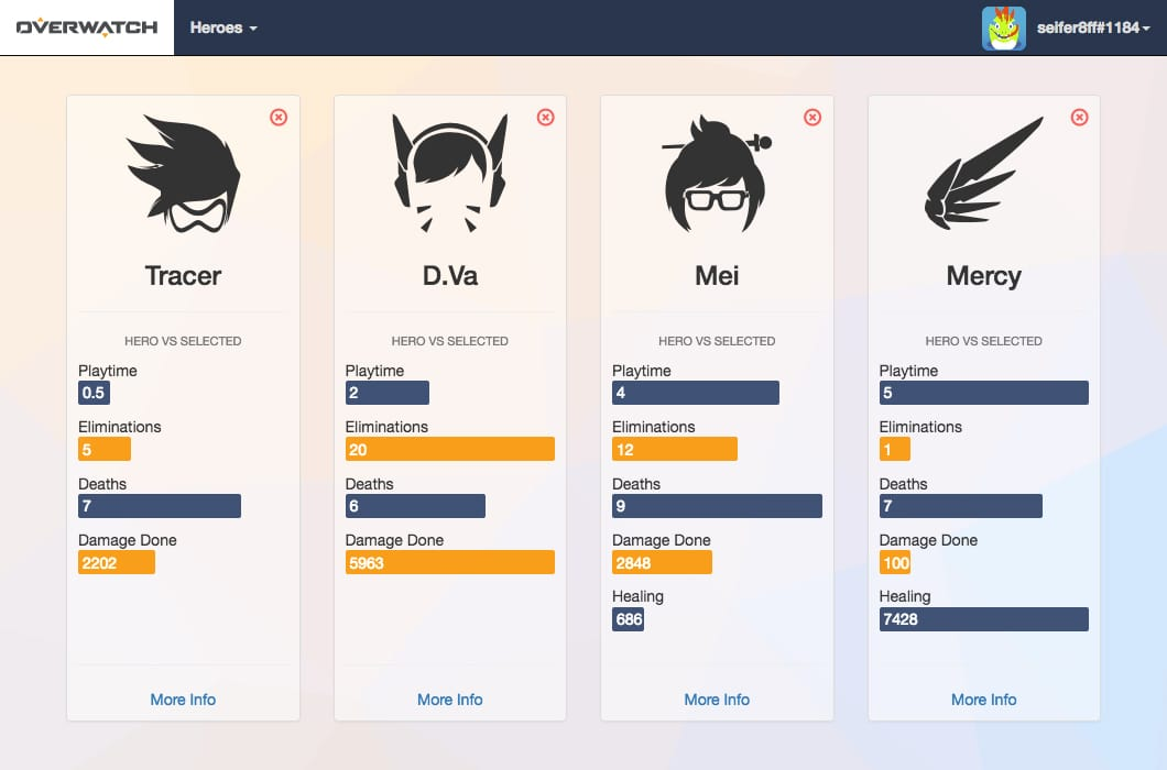 Overwatch Stats desktop site
